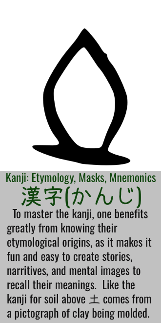 Kanji: Etymology, Masks, Mnemonics